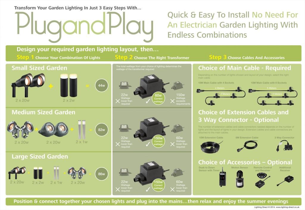 Plug-and-Play-infographic